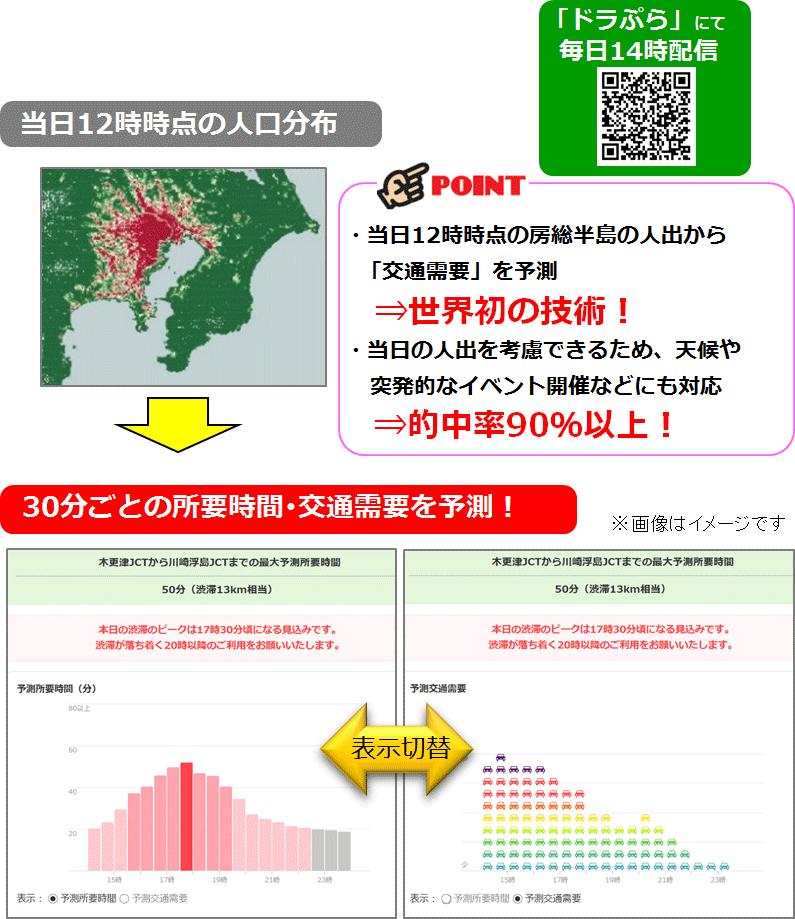 渋滞 リアルタイム 関越 自動車 道